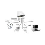 胜威CRM客户关系管理系统 SWCRM-1 电话录音系统/胜威